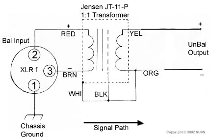 Jensen JT-11P-1 Balanced to Unbalanced Line Level Connections
