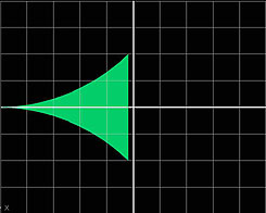 Nonlinear Trapezoid Modulation Pattern