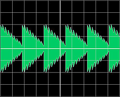 Proper SSB Voice Envelope Pattern at Full Modulation / Drive Power