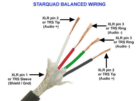 microphone cord wiring diagram schematics and wiring diagrams xlr balanced phone unbalanced jpg