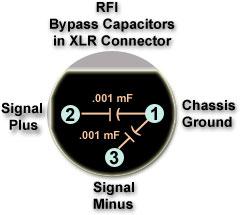 RFI Bypass Capacitor Installation